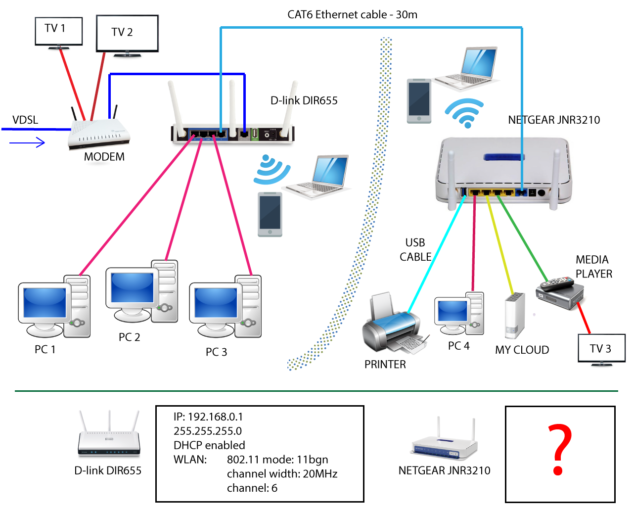 Network Printer Setup